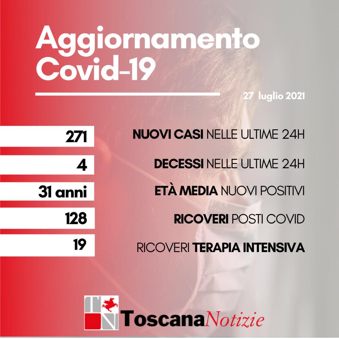 Coronavirus in Toscana